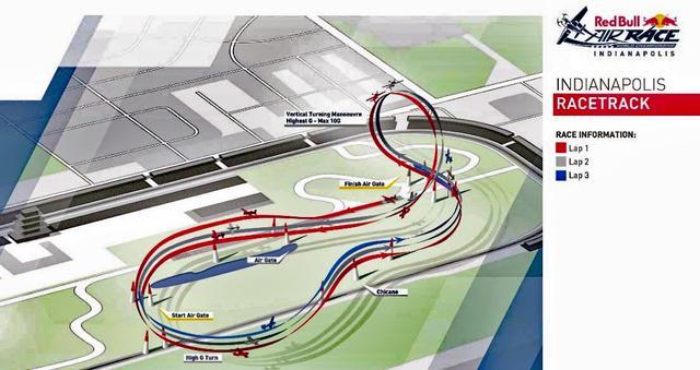 画像: インディ500も開催されるサーキットのインフィールド上にコースが設置された。