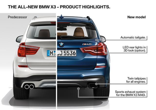 画像: 新旧BWX X3のリアデザインを比較。左が従来モデルで右が新型。新型を見ただけでは気づかないが、比べてみるとよりスポーティな印象になっている。