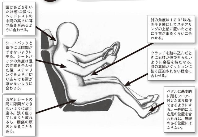 画像: 位置決めの最初は深く座ったときの左膝