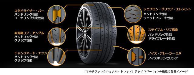 画像: 【マルチファンクショナル・トレッド】マックスコンタクトMC6専用のトレッドデザインにより、タイヤの高性能化に貢献。6つの機能が4方向からトレッドに加わる力をカバーします。