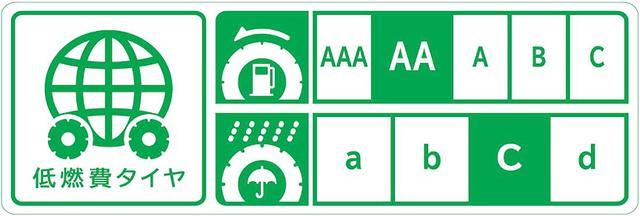 画像: 日本のタイヤ・ラベリング制度は2010年より開始。転がり抵抗はAAA/AA/A/B/Cの5段階、ウエットグリップをa/b/c/dの4段階で表し、このうち転がり抵抗がAAA〜Aかつウエットグリップa〜dのタイヤが「低燃費タイヤ」となる。