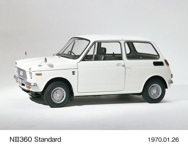 画像2: 車両価格(当時)