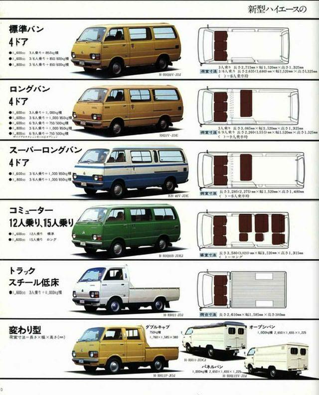 画像: 車種体系。