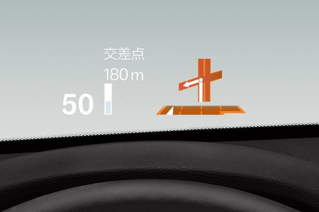画像: X1 xDrive18d アーバニスタはヘッドアップディスプレーを装備。