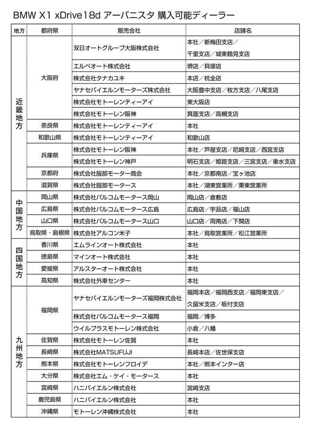 画像: BMW X1 xDrive18d アーバニスタを購入できる店舗は西日本に限られる