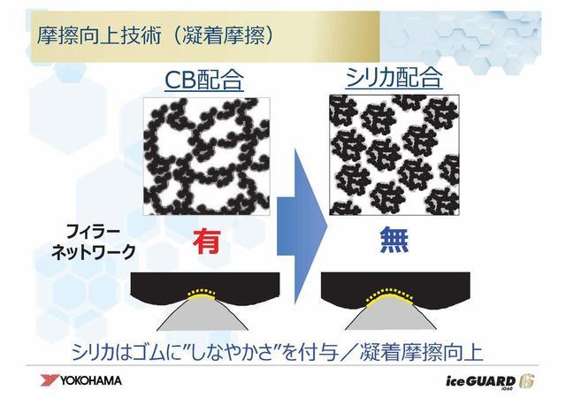 画像: ちなみにCBとは「カーボンブラック」のことです。