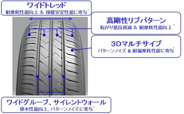 画像: パターン設計技術