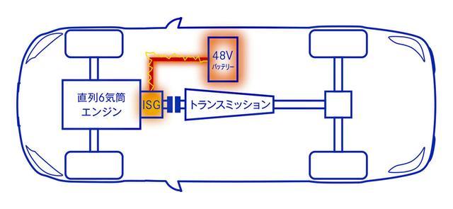 画像: エンジン、ミッション、ISG、そして48Vバッテリーのシステム図