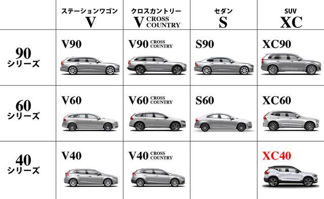 画像: XC40の登場で、残す空き枠は40シリーズのセダンだけ。登場することはあるのだろうか。