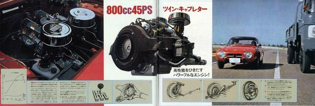 画像: エンジンは2気筒790cc(カタログには800ccとあるが)。