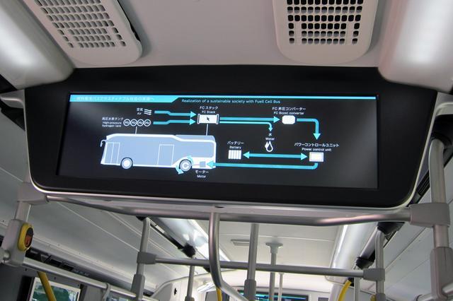 画像: フロントウインドー上と車内中央のルーフに設置されたモニター。路線バスでは行き先などを表示する。