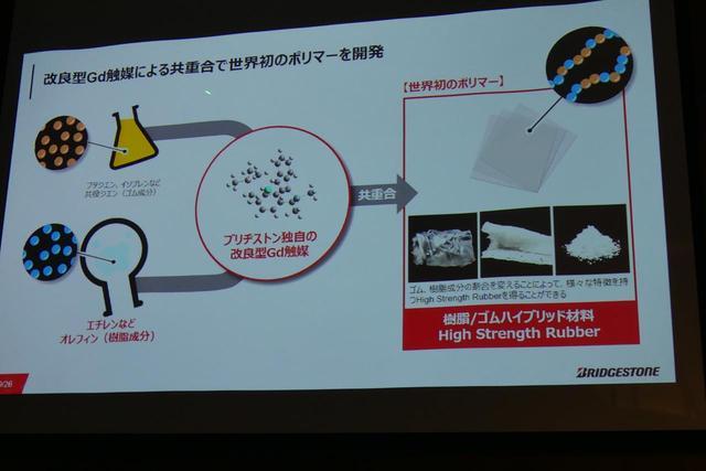 画像: そのGd触媒を改良、新しいポリマーが誕生した。