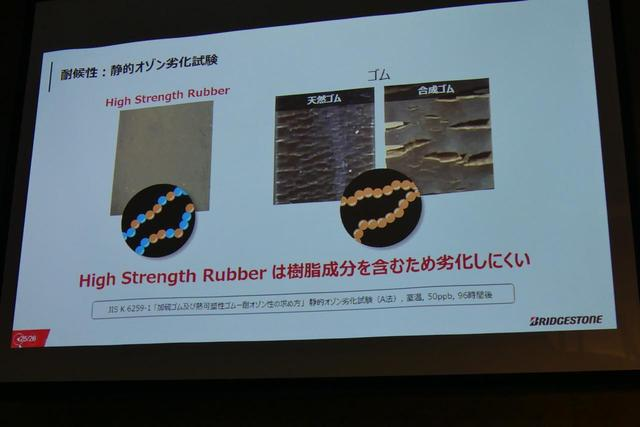 画像: さらにオゾンにも強いため、日の光にさらされるタイヤの素材としては相当有効だ。