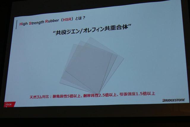 画像: HSRを日本語にすると「共役ジエン/オレフィン共重合体」という。