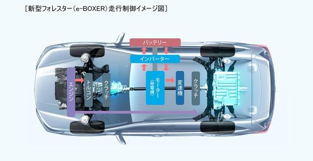 画像: システム構成は先代 XVと同じだが、モーターやバッテリーなどは最新のモが使われている。