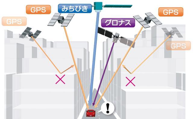 画像: GPSとみちびき、グロナスによるトリプル衛星受信により高い自車位置精度を実現。