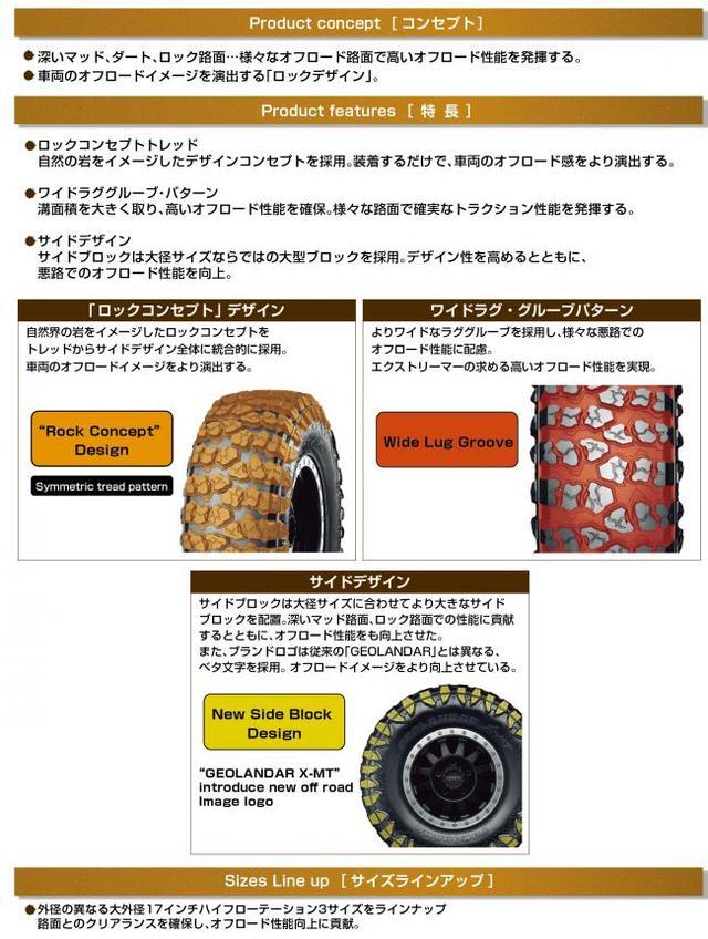 画像1: 商品の特長