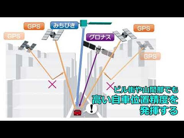 画像: パナソニック ゴリラは測位システム「Gロケーション」が高い自車位置精度を発揮 youtu.be