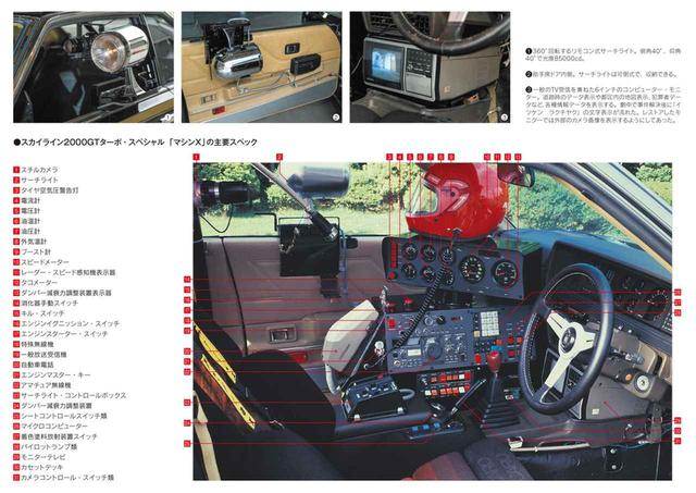 画像: 西部警察FANBOOK~マシンアルバムの紙面では内装のメカ各部も解説。