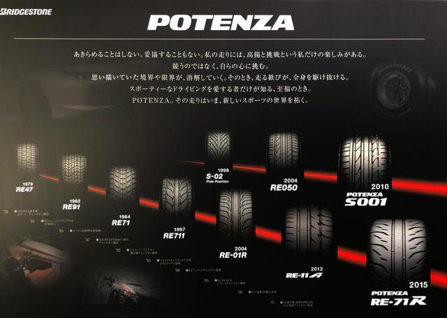 画像: これがPOTENZAの系譜。今回搭乗したPOTENZA S007Aは、POTENZA S001の系譜だ。1979年発売のPOTENZA RE47から今年で39年と、ブリヂストンを代表するスポーツタイヤブランドとなる。