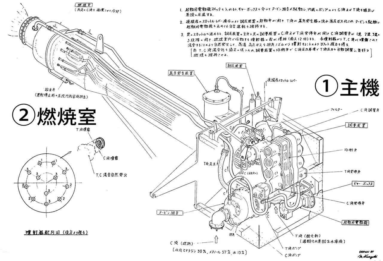 モンスターエンジンに昂ぶる 第6...