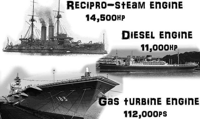 画像: 船といえば、甲板上構造物でひときわ目立つ煙突がシンボルである。しかし内部の機関は、時代とともに急激にかつ多種多様に進化した。上から戦艦 三笠、貨客船 氷川丸、護衛艦 いずも。