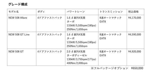 画像: 日本仕様の詳細なスペックはまだ発表されていない。