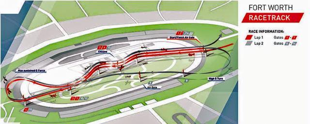 画像: コースはテキサス・モーター・スピードウェイのトラック上に設置された。