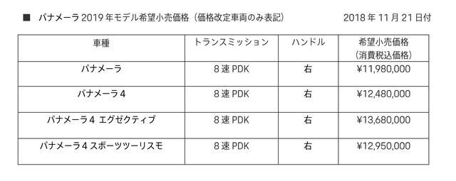 画像: 同時にパナメーラシリーズの価格が一部変更