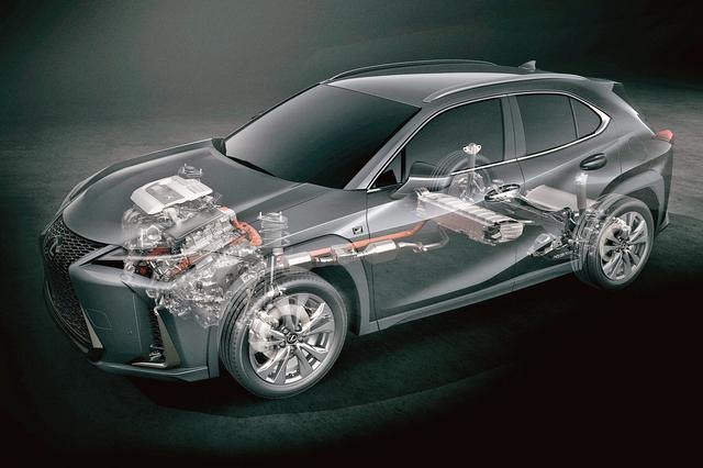 画像: ハイブリッド車のシステム図