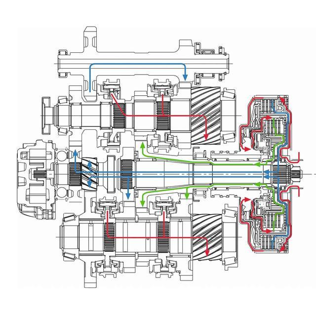 画像: フォルクスワーゲンのDSGのパワーフローで画像右側にエンジンがある。エンジンから入ってきたパワーはふたつのクラッチによって、ふたつの変速機構に振り分けられ、駆動力となる。