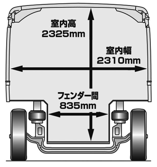 画像: ノンステップ構造のイメージ図。スケルトン構造とエアサスの導入で、335mmという低床が実現した。乗降時はエア調整で、265mmまでニーリングする。現行モデルからノンステップのみ。