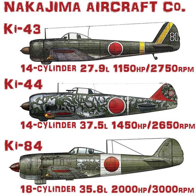 画像: 中島飛行機が開発・量産した有名な3戦闘機。上から一式戦・隼、二式戦・鍾馗、四式戦・疾風。時代とともにパワーアップしているが、中島飛行機のフォルムは一貫性がある。