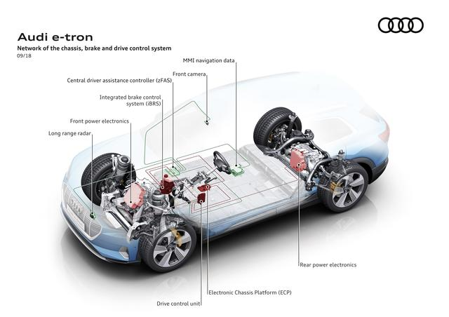 画像: eトロンの安全運転支援機能の核となるのはzFAS。最大5基のレーダーセンサー、6台のカメラ、12個の超音波センサー、1基のレーザースキャナーから情報を取得し、車両周囲の正確な状況を計算し続けている。