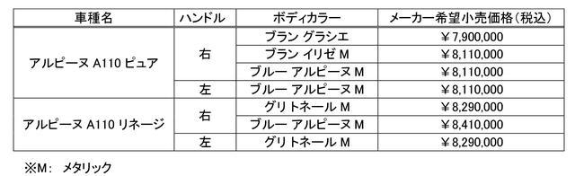 画像: 日本での左ハンドルモデルの販売は日本国内での在庫がなくなり次第終了となる。