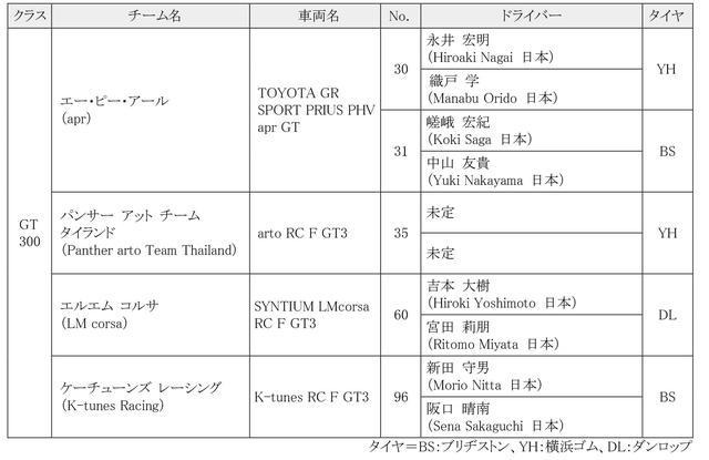 画像1: SUPER GT GT300 クラス