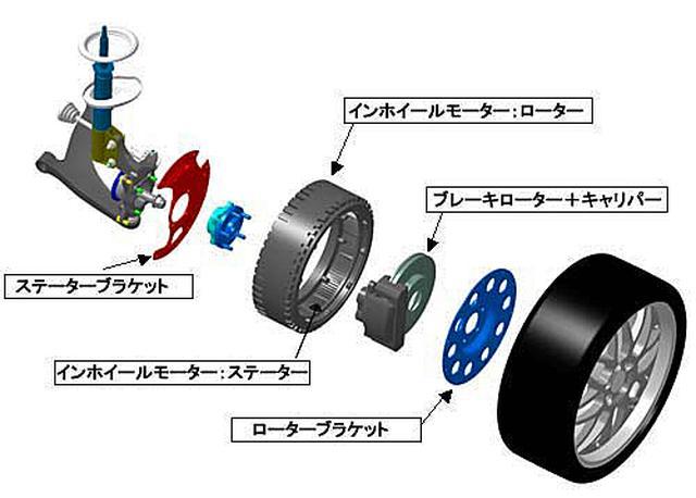 画像: インホイールモーターのシステム図