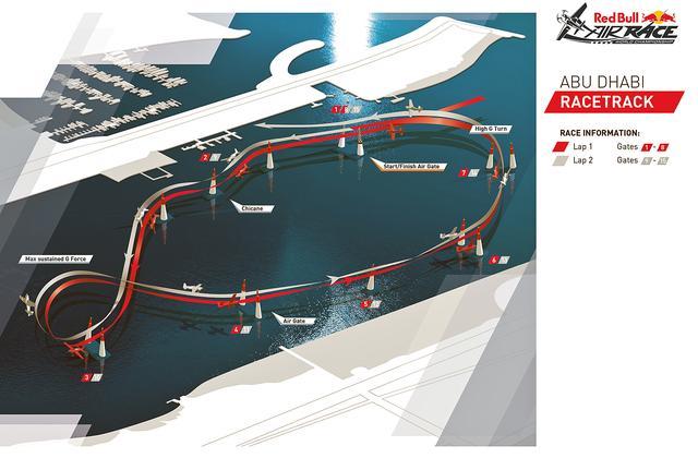 画像: アブダビ大会のコース図。いちばん右、ゲート7(2周目はゲート14)のターンでペナルティを加算される選手が多かった。