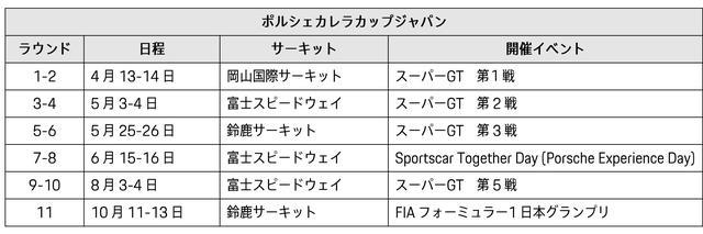 画像: ポルシェカレラカップジャパン 2019年シーズン レースカレンダー