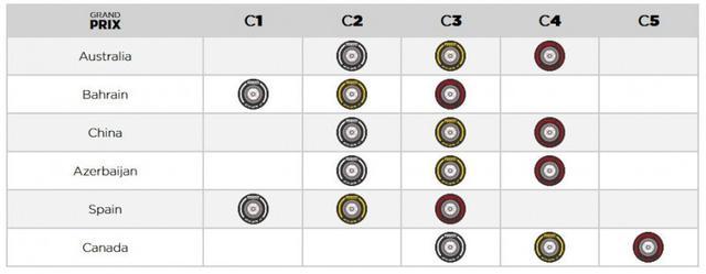 画像1: 3種類のうち、どのタイヤをいつ使うかがポイントに