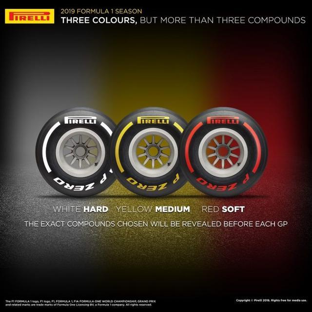 画像2: 3種類のうち、どのタイヤをいつ使うかがポイントに