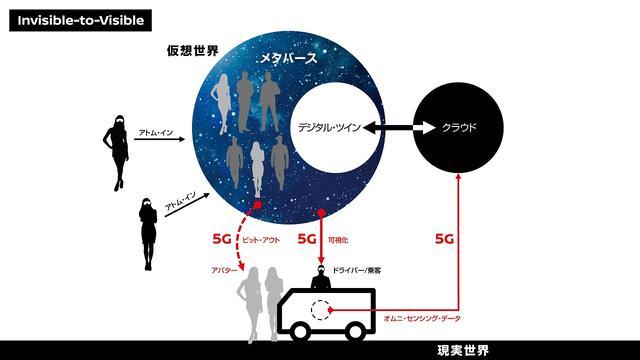 画像: 見えないものを可視化する実証実験の概念図。