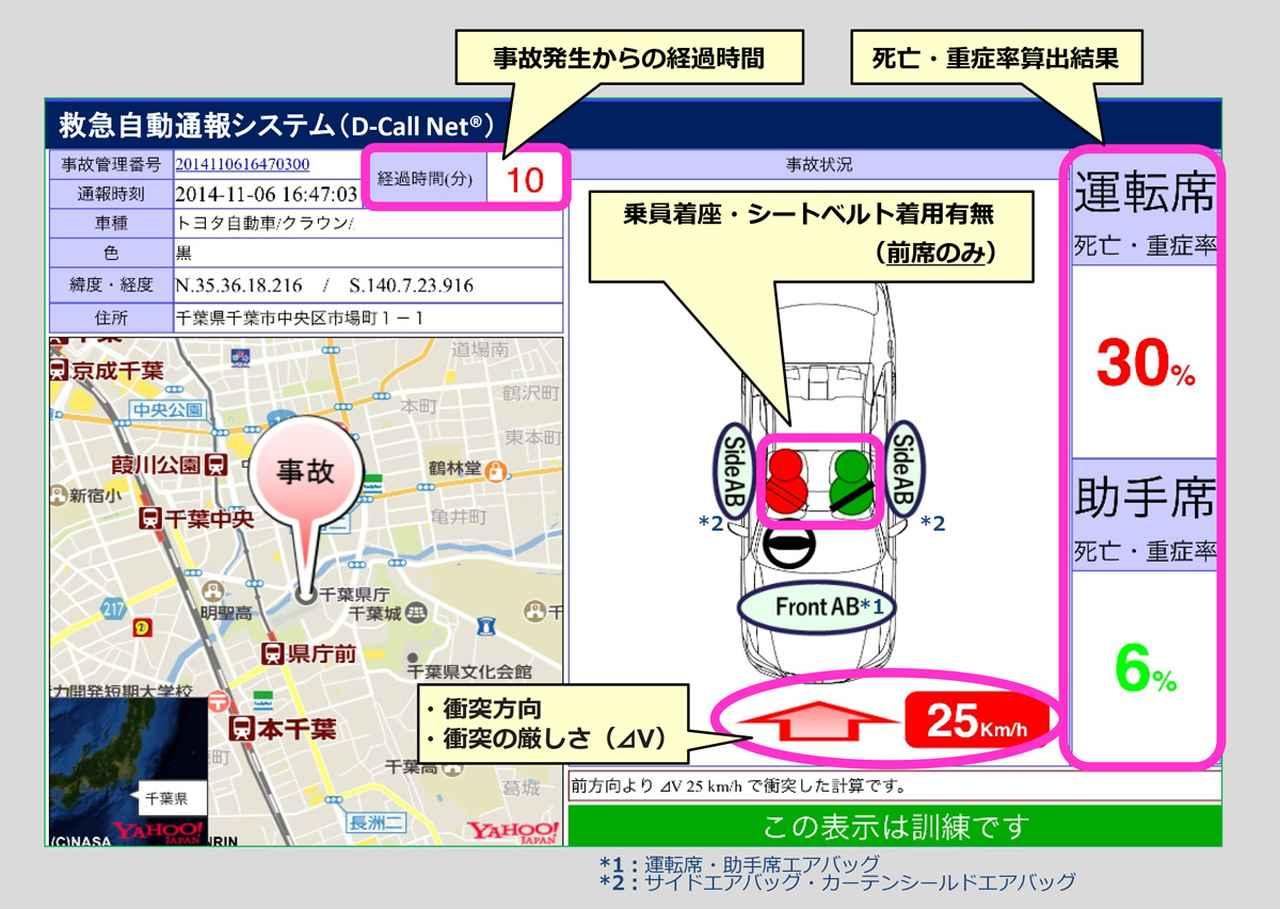 Images : 2番目の画像 - 「交通事故での救命率向上を目指し、スバルや日産、マツダも救急自動通報システムD-Call Net導入」のアルバム - Webモーターマガジン