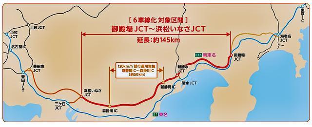 画像1: 2020年度から順次、6車線による運用開始を予定