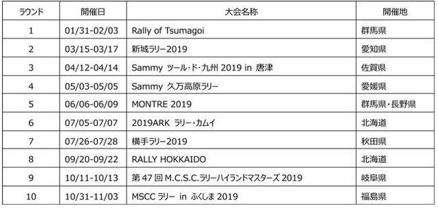 画像: 全日本ラリー選手権 開催カレンダー
