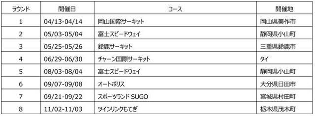 画像: スーパーGT開催カレンダー