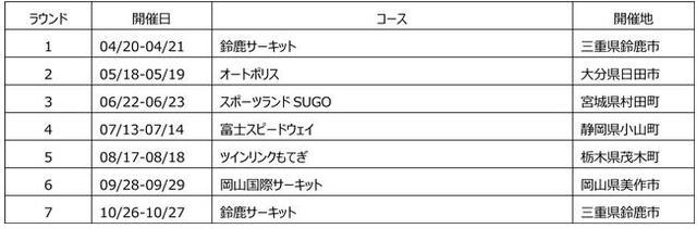 画像: 全日本スーパーフォーミュラ選手権 開催カレンダー