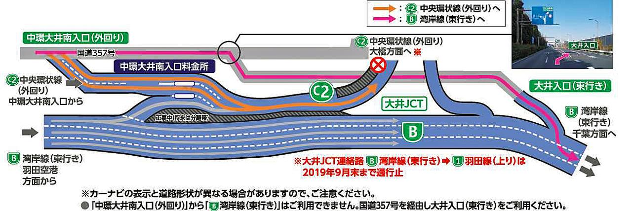 画像: スマホの画面だと見にくいかもしれないが、大井南入口からは湾岸線(東行き)には入れなくなるので、ご注意を!