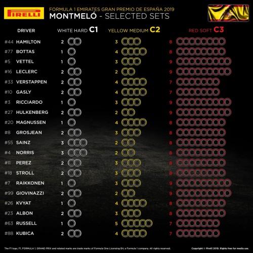 Images : 11番目の画像 - 2018年 スペインGPと2019年のタイヤ選択表/コース図 - LAWRENCE - Motorcycle x Cars + α = Your Life.