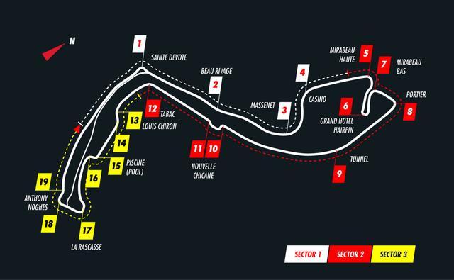 画像: コーナー進入時の減速や低速コーナーからの立ち上がり部分でのドライバビリディーがラップタイムに大きく影響するコース設定となっている。昨年の予選ポールタイムは1分10秒810(ダニエル・リカルド )。